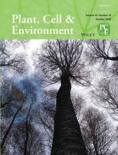 Plant Cell & Environment cover